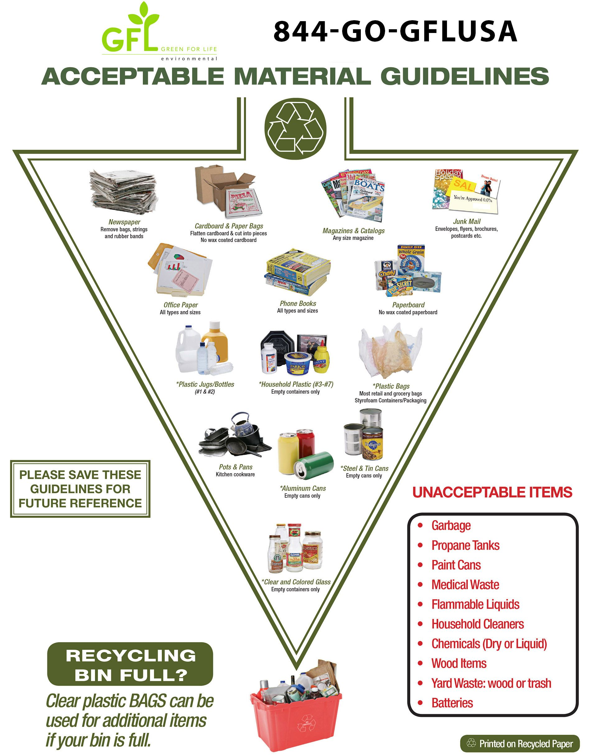 What to Recycle